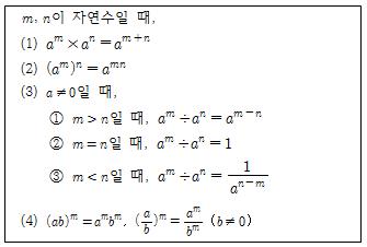 문자와 식 | EBSMath - 즐거운 수학